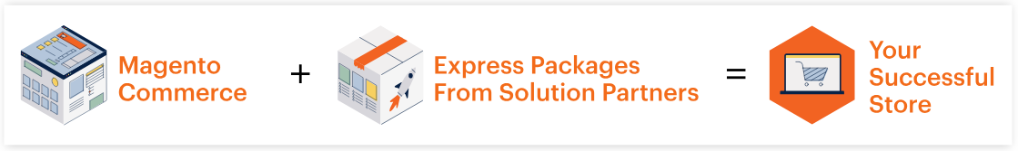 Express Packages for Small Business Magento